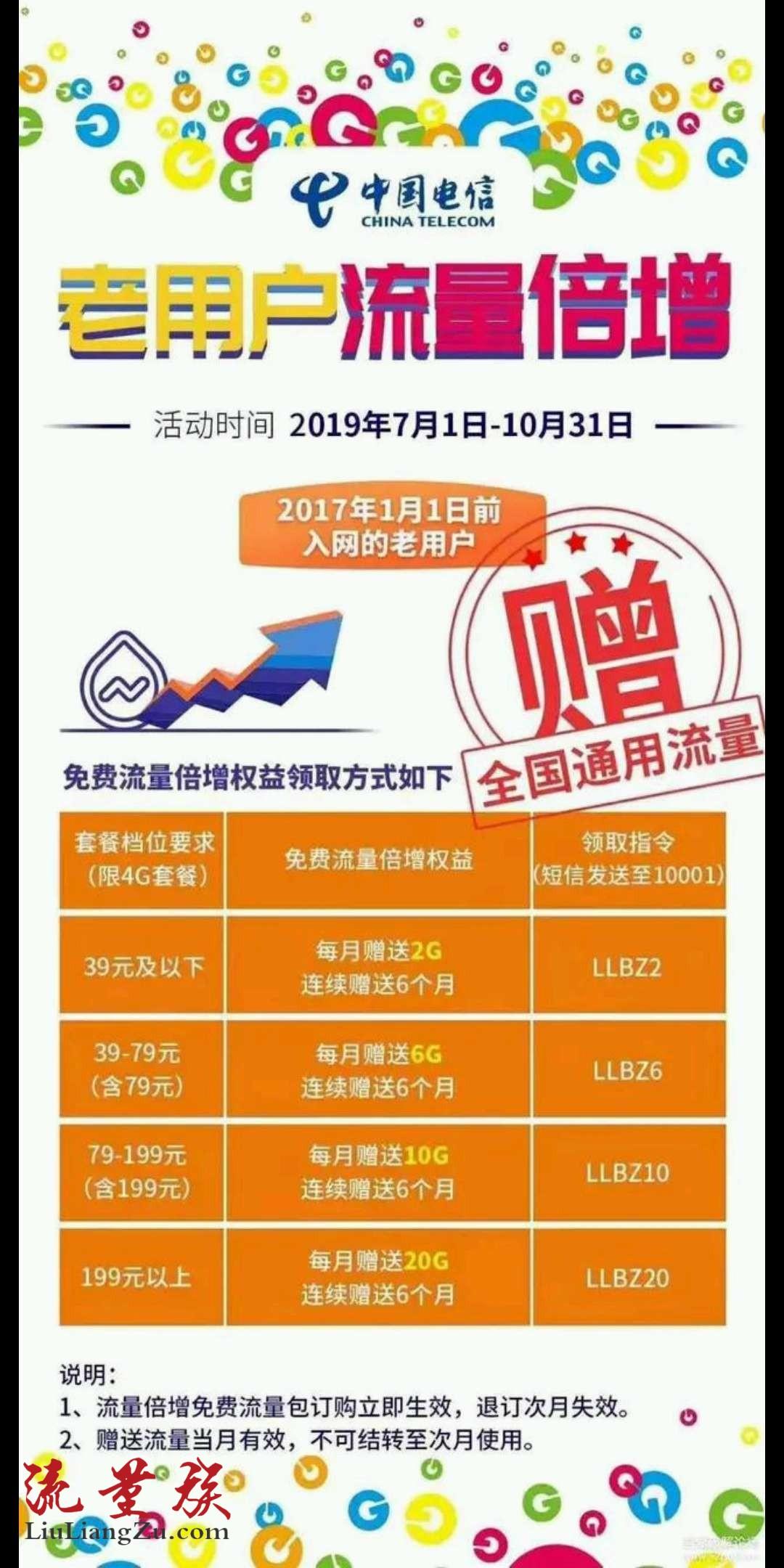 中国电信老用户免费领20G流量 连赠6月
